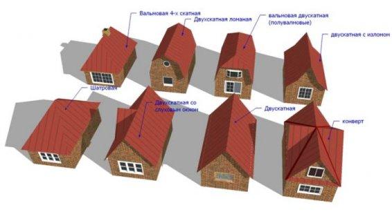 господарських будівлях
