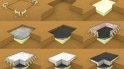 Будівництво плитних фундаментів Своїми Руками