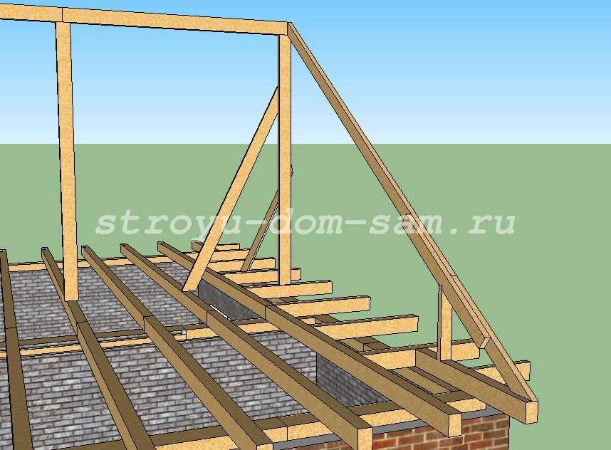 Как построить крышу двухскатную своими руками пошагово 56