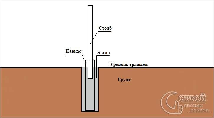 Установка деревянных электрических столбов своими руками 45